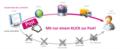 2. Bild / Livepost Austria GmbH  Onlinepostamt