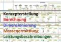 3. Bild / TAA-Haustechnik e.U.